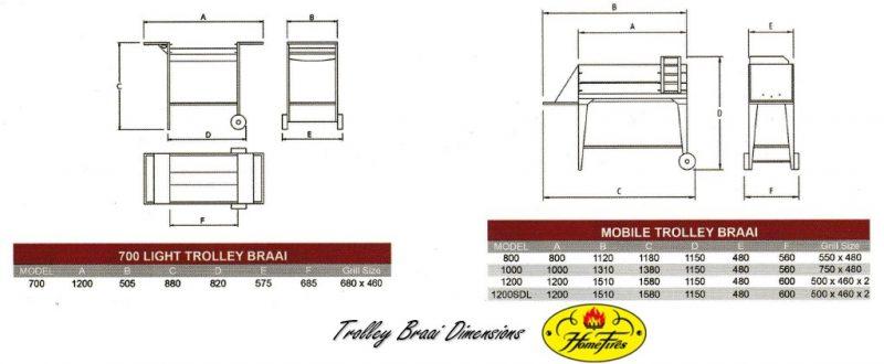 Trolley Braai Dimensions